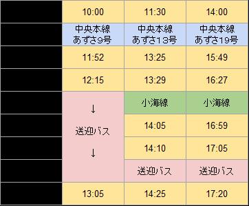 新宿発.png